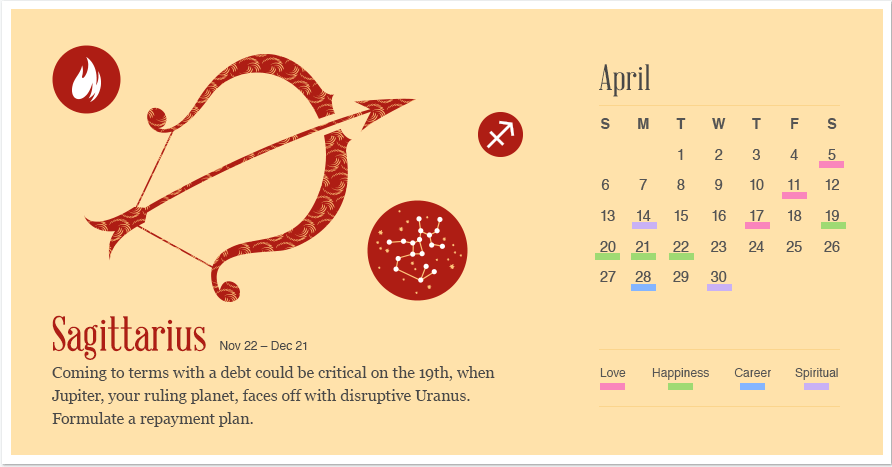 Sagittarius in April