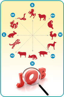 chinese zodiac and your job