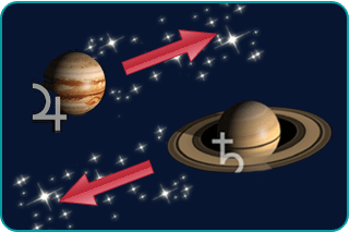 Illustration of the planet Saturn moving in one direction and the planet Jupiter moving in the opposite