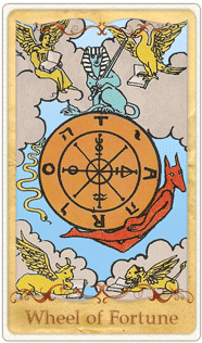 The Wheel of Fortune Tarot Card based on Rider-Waite