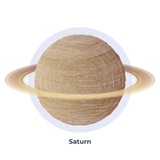 saturn-astro18