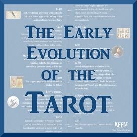 Early Origins of Tarot Thumbnail