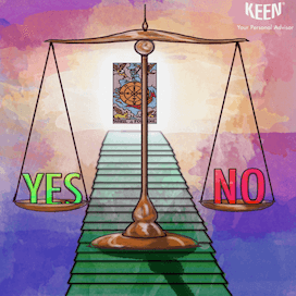 Yes/No Questions Image Thumbnail
